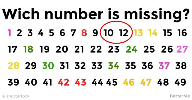 Только 1/10 смогли найти отсутствующую цифру менее, чем за 10 секунд