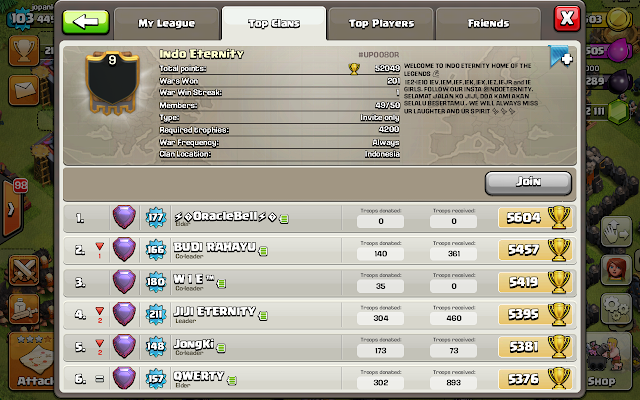 [RIP] LEADER CLAN INDO ETERNITY MENINGGAL DUNIA