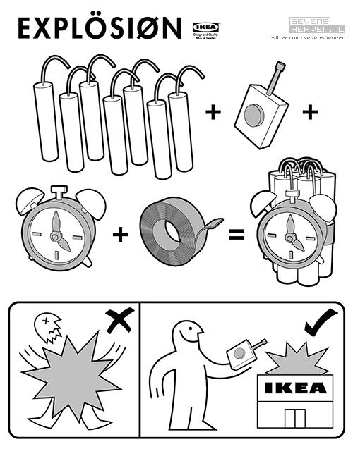 Sınıfın Sosyal Teorisyenleri: IKEA Neden Evimizin Her şeyi?