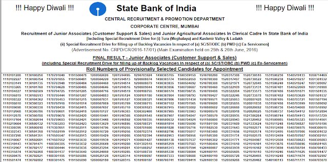 SBI Clerk (JA) 2016 Final Result Declared: Download