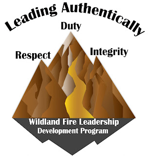 2017 Wildland Fire Leadership Campaign - Leading Authentically logo (three-peaked mountain in golds and browns with a path to duty, respect and integrity)