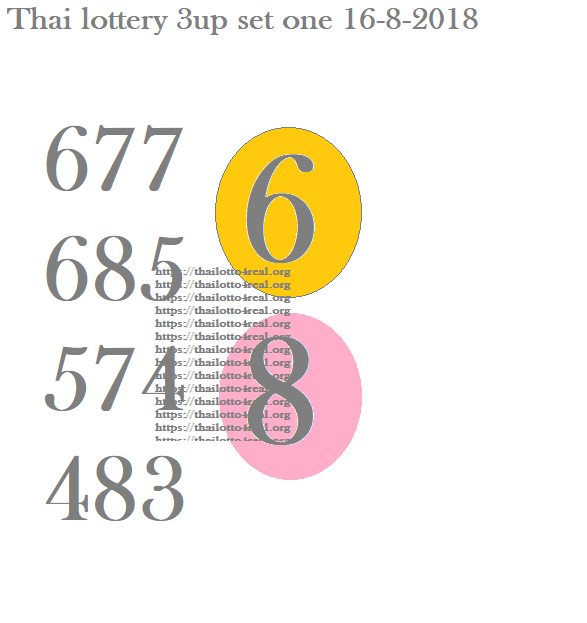 Thai Lottery Result Chart August 2018 - Thai lottery chart