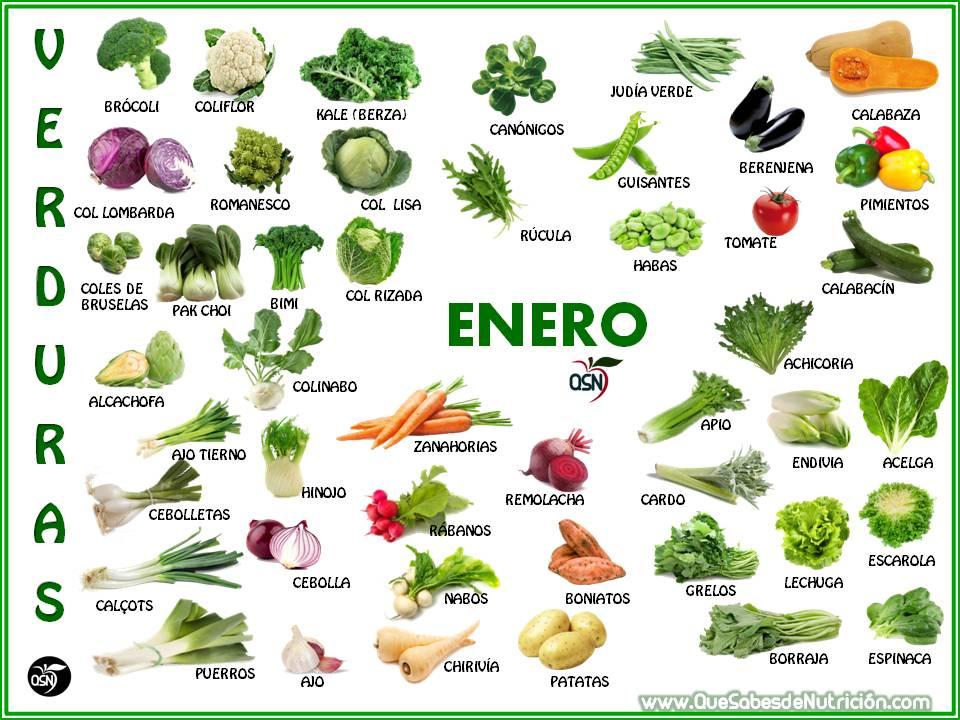QSN: Verduras y frutas mes a mes
