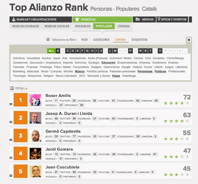 Roser Amills molt acompanyada de polítics al Top Alianzo Rank :))