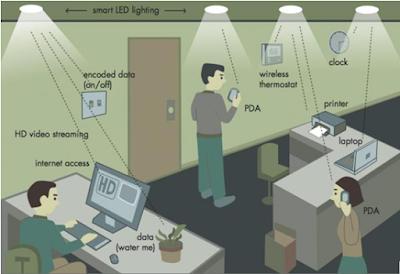 Стандартизация технологии Li-Fi будет ускорена: ждем Li-Fi оборудование