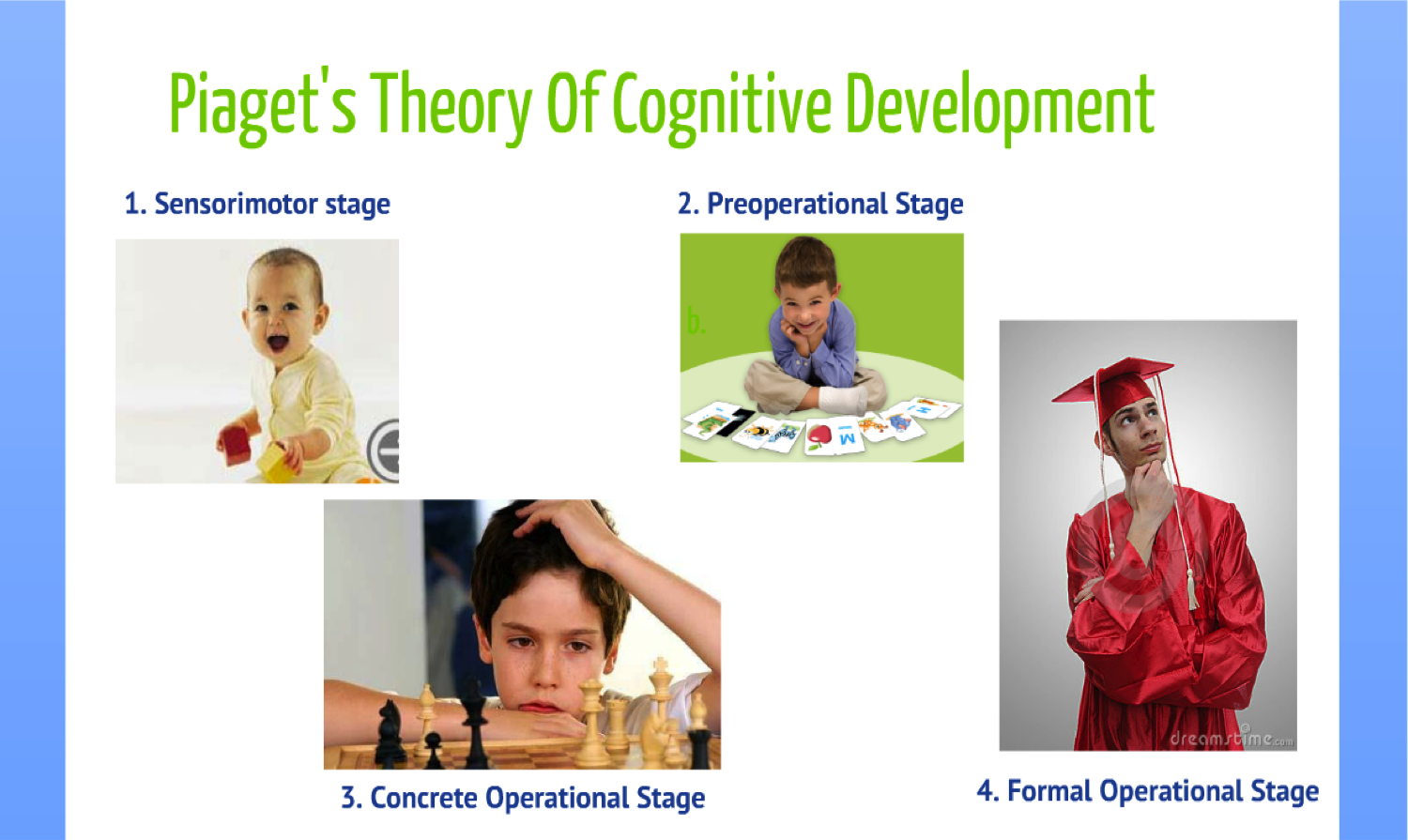 An implementation of piagets stage theory of cognitive development on the pre operational children