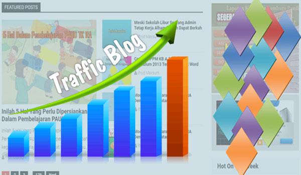 Inilah Yang Saya Lakukan Supaya Traffic Tidak Turun Saat Ganti Template Blog