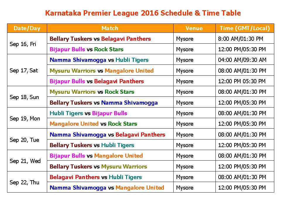 Learn new things karnataka premier league 2016 schedule for League table 2016