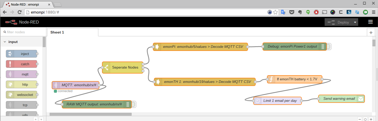 emonPi, NodeRed and MQTT | ARCHIVE: