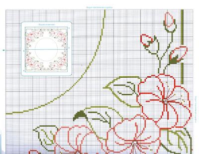 La bellezza della semplicità- fiori a punto croce su tovaglietta