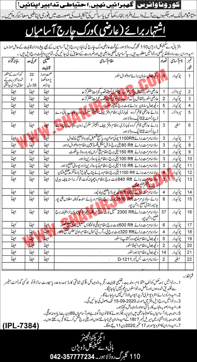 Jobs in Provincial Highway Mechanical Division Jobs September 2020 (122 Posts)