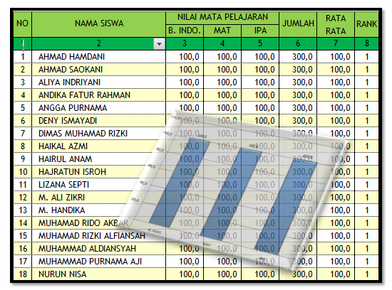 Aplikasi Analisis Ujian Sekolah dan Madrasah