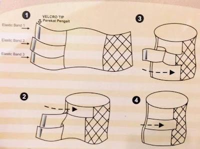Perut Kempis dan Langsing Dengan Bengkung Opah; Bengkung Opah