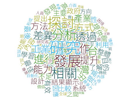 wordcloud_2_.png