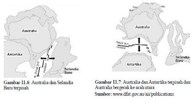 Australia danAntartika terpisah