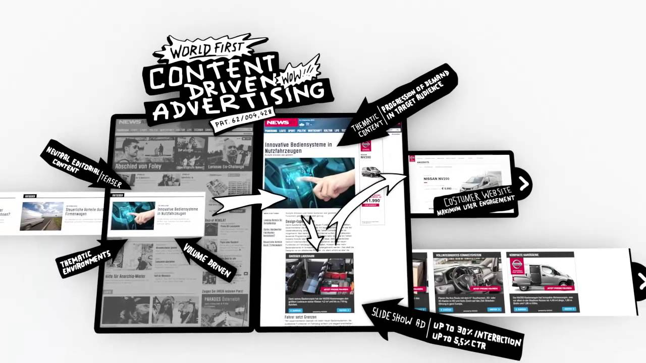 Content Advertising