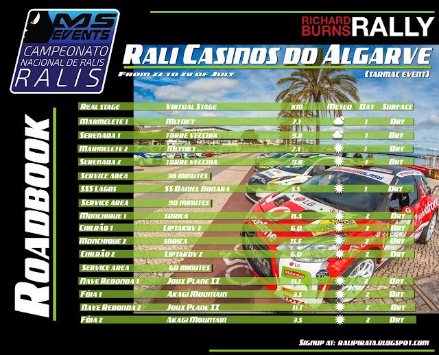 Rali Casinos do Algarve