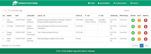 Sourcecode Sistem Informasi Tugas Akhir Sederhana Free
