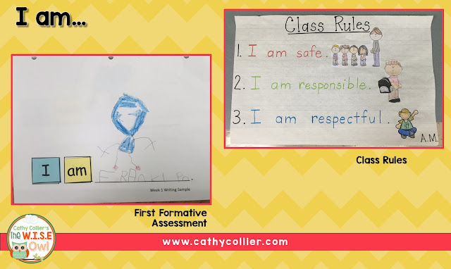 I am...in kindergarten. Introducing word wall words in a variety of activities and lessons can help students gain a working knowledge of new words.