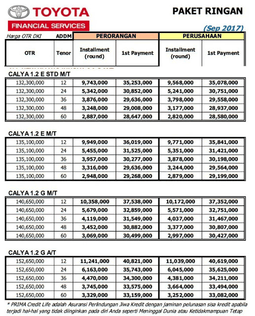Price List Toyota Calya 2017