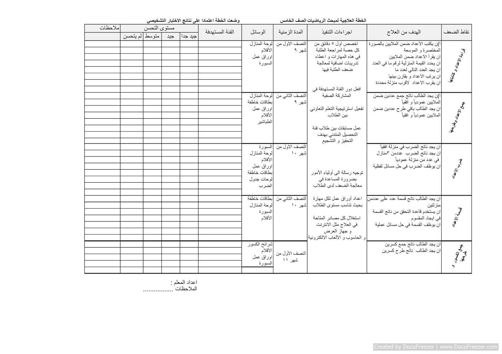 خطة علاجية الرياضيات الصف الخامس الفصل الاول %D8%AE%D8%B7%D8%A9-%
