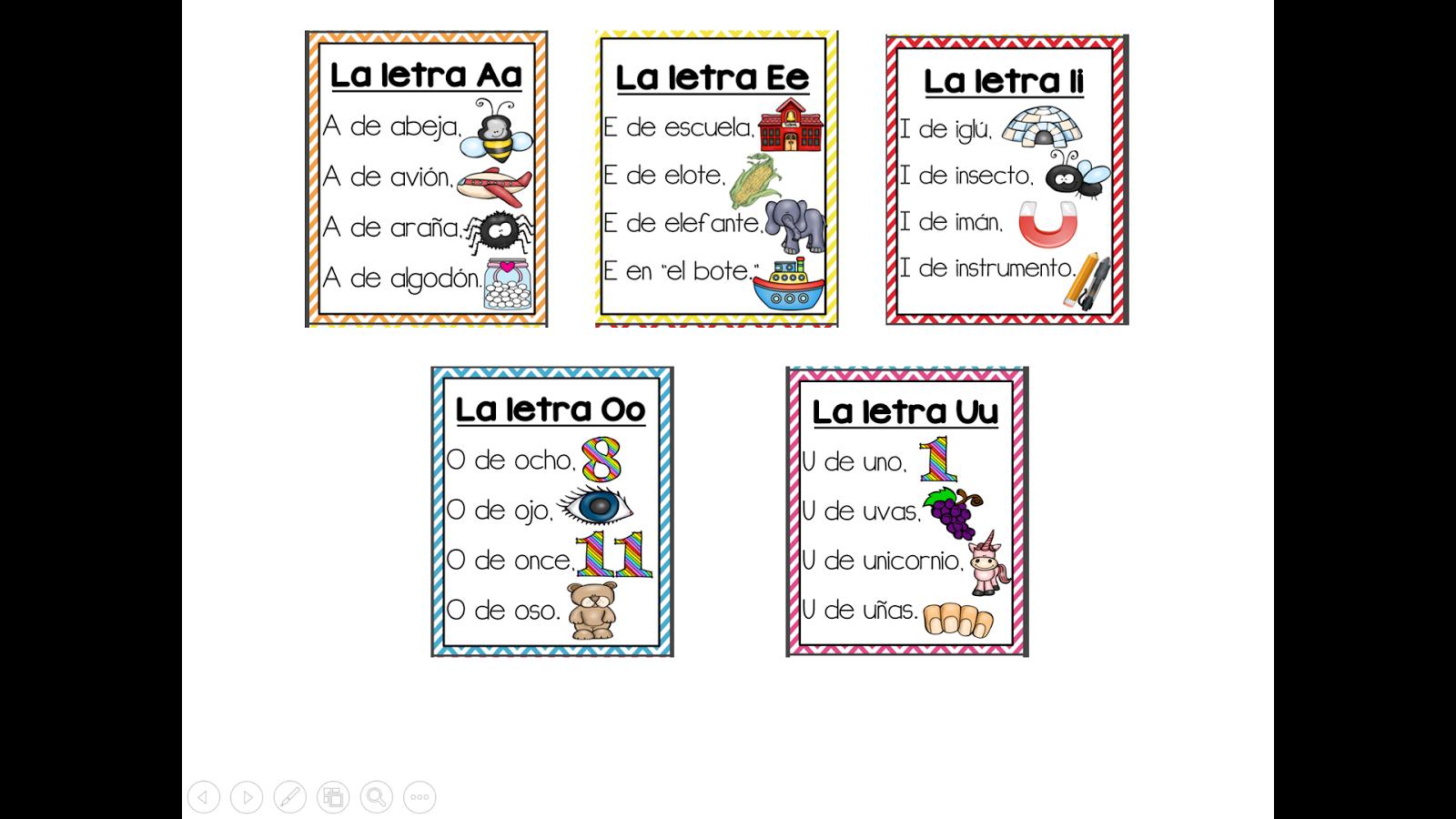 Poesia De Las Vocales: Learning Bilingually