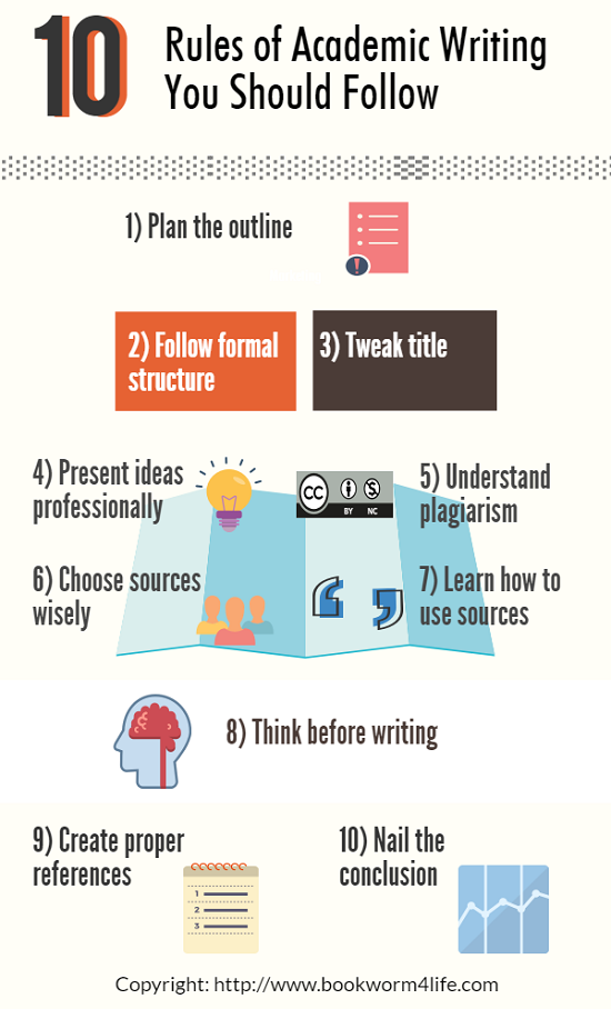 10 Rules of Academic Writing