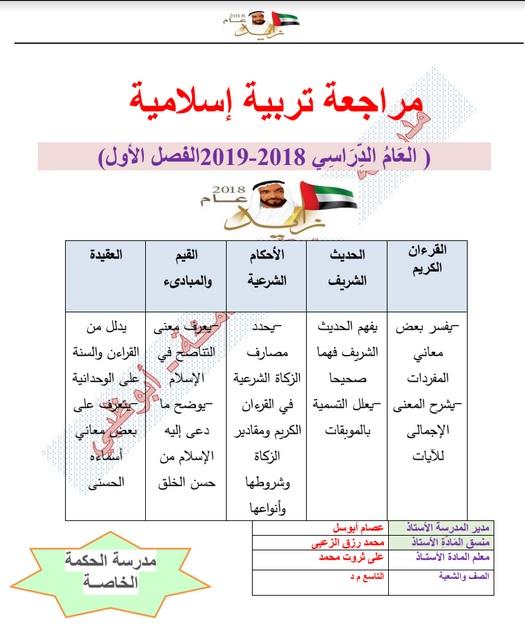 مذكرة مراجعة في التربية الاسلامية للصف التاسع