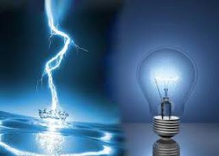 كهرباء ساكنة