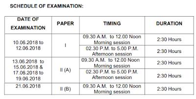 Andhra Pradesh TET 2018 Examination Schedule