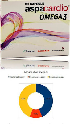 pareri forum aspacardio omega 3 terapia ranbaxy