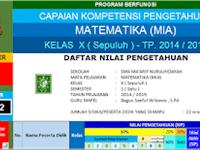 Aplikasi Penilaian Pencapaian Kompetensi Pengetahuan SMA