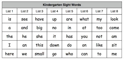 Printables Free Printable Worksheets For Kindergarten Sight Words free printable kindergarten sight words worksheets math worksheet word new 2 recognition printable