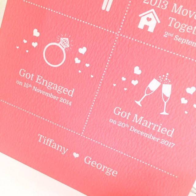 Created by Magic - Personalised Prints Review*