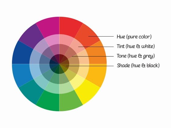 html how to add colour to a span