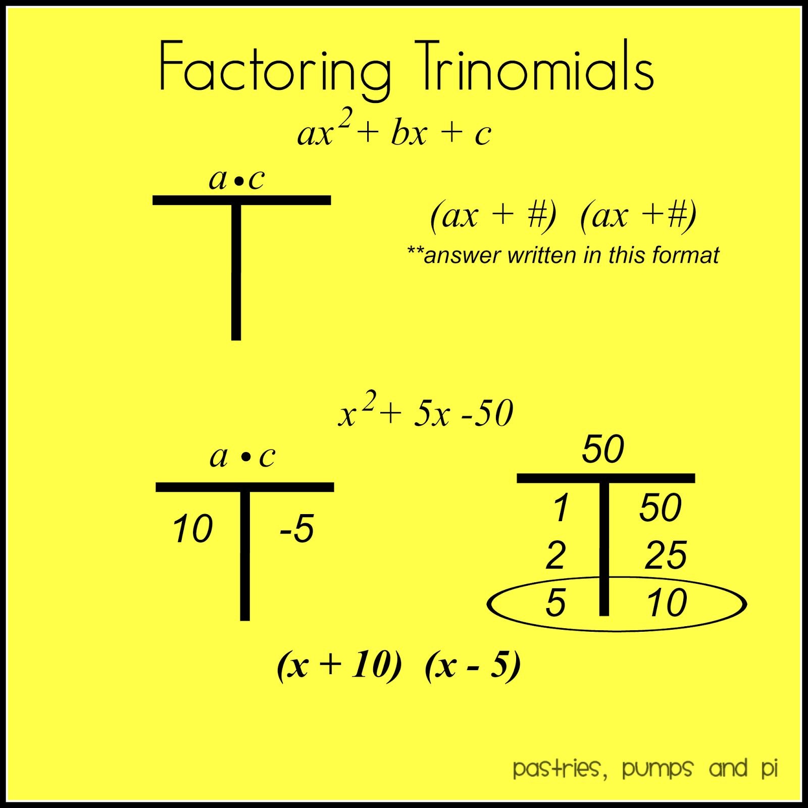 Math Tip Of The Day Factoring Trinomials