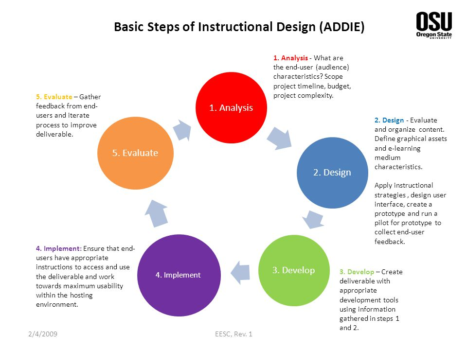 instructional design strategies Strategies of instructional design there are three types of learning strategies in instruction design — organizational, delivery, and.