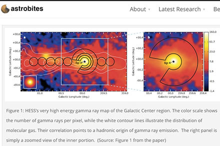"The ""Pevatron"" in the Milky Way center as observed by HESS (Source: Kelly Malone, astrobites.org)"