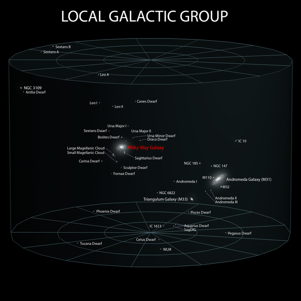 How do you weigh a galaxy? Especially the one you're in?
