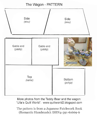 Ulla's Quilt World: PATTERN for the Teddy Bear and the Wagon Quilt