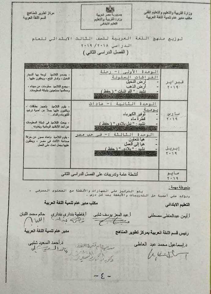 توزيع منهج العربي والدين لصفوف المرحلة الابتدائية ترم ثانى 2019 %25D8%25AA%25D9%2588%25D8%25B2%25D9%258A%25D8%25B9%2B%25D9%2585%25D9%2586%25D8%25A7%25D9%2587%25D8%25AC%2B%25D8%25A7%25D9%2584%25D9%2584%25D8%25BA%25D8%25A9%2B%25D8%25A7%25D9%2584%25D8%25B9%25D8%25B1%25D8%25A8%25D9%258A%25D8%25A9%2B%25D9%2588%25D8%25A7%25D9%2584%25D8%25AA%25D8%25B1%25D8%25A8%25D9%258A%25D8%25A9%2B%25D8%25A7%25D9%2584%25D8%25A5%25D8%25B3%25D9%2584%25D8%25A7%25D9%2585%25D9%258A%25D8%25A9%2B%2B%252813%2529