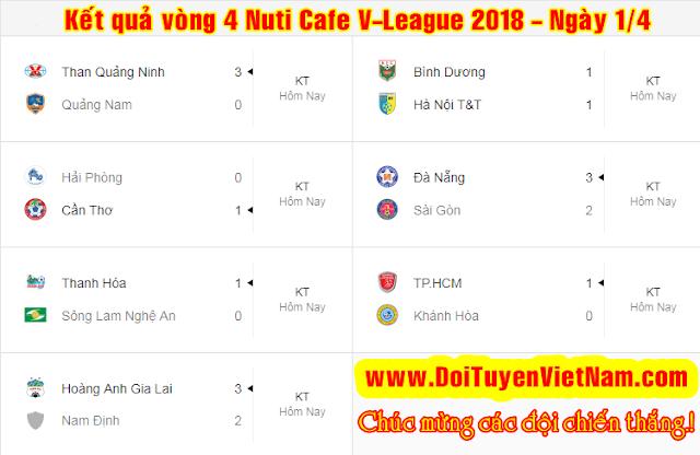 Tổng hợp kết quả vòng 4 giải bóng đá Nuti Cafe V-League 2018 ngày 1/4