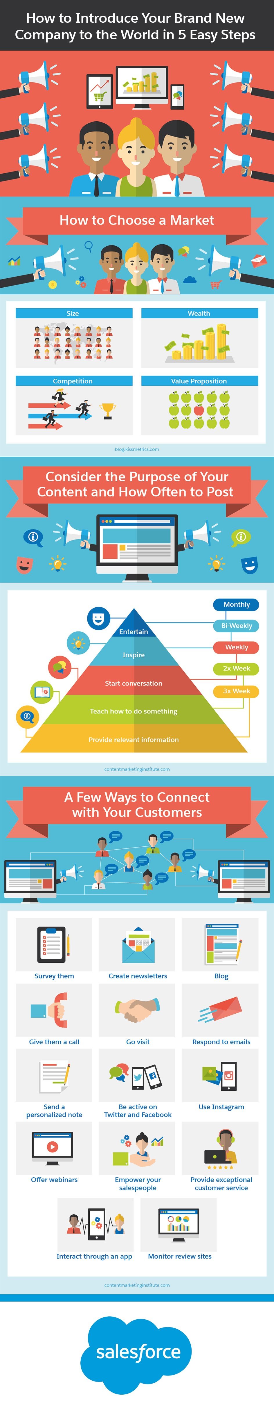 How to Introduce Your Brand New Company to the World in 5 Easy Steps - #infographic