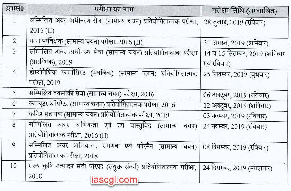 UPSSSC Exam Calendar 2019