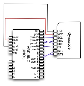 Arduino Adventures: Using the L3G4200D gyroscope with the