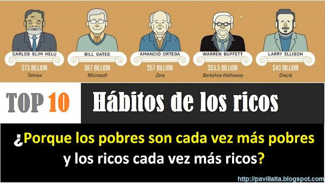 Hábitos de los Ricos Vs Hábitos de los Pobres