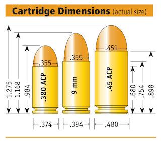 Resultado de imagen para tipos de puntas para balas calibre .380 acp