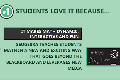 Mengajar Geometri dan Aljabar Menggunakan Geogebra