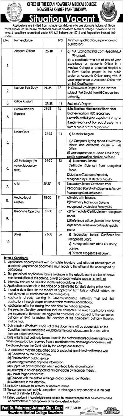 Office of The Dean Nowshera College June 2018 KPK Jobs
