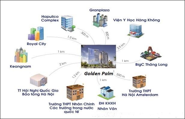 liên kết vùng Golden Palm